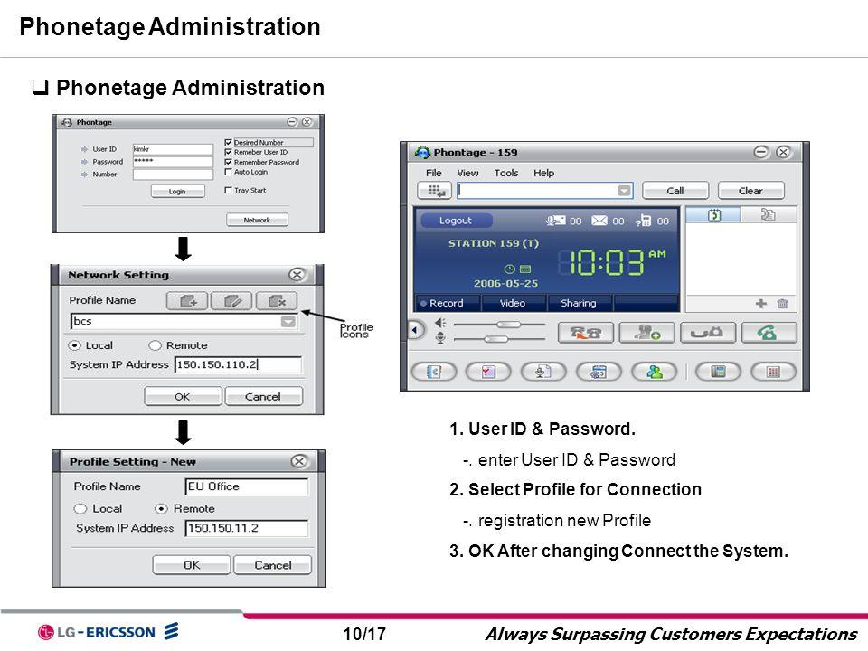 Phonetage Administration