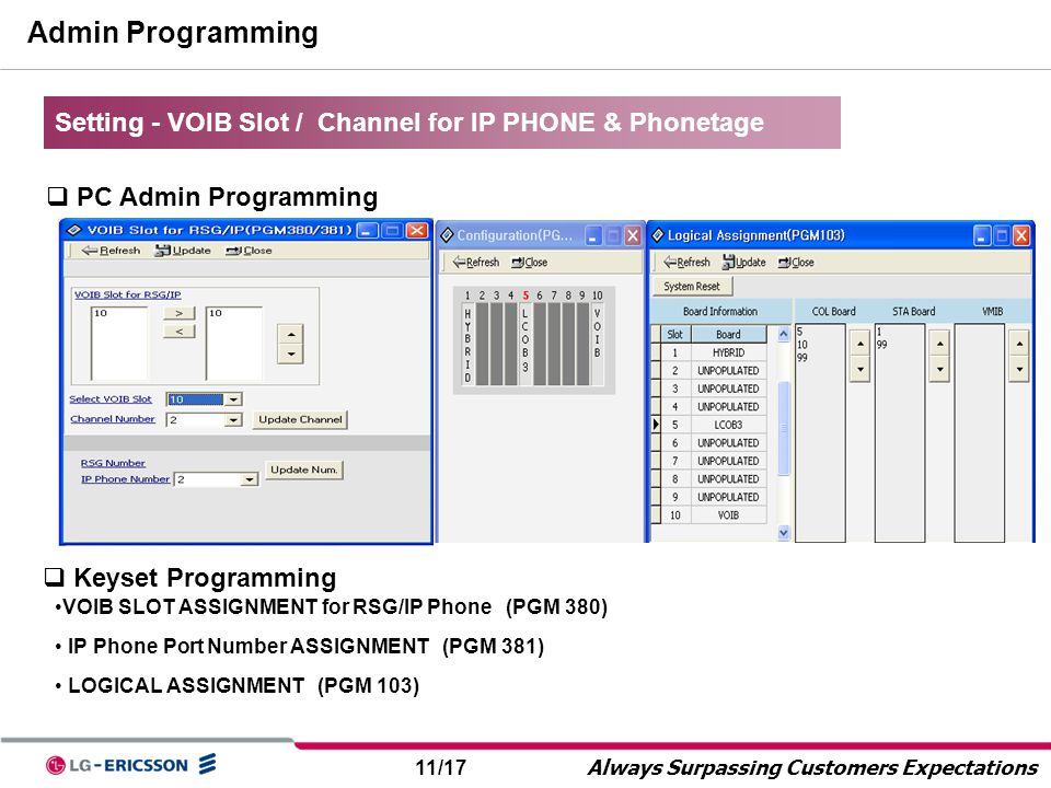 Admin Programming Setting - VOIB Slot / Channel for IP PHONE & Phonetage. PC Admin Programming. Keyset Programming.