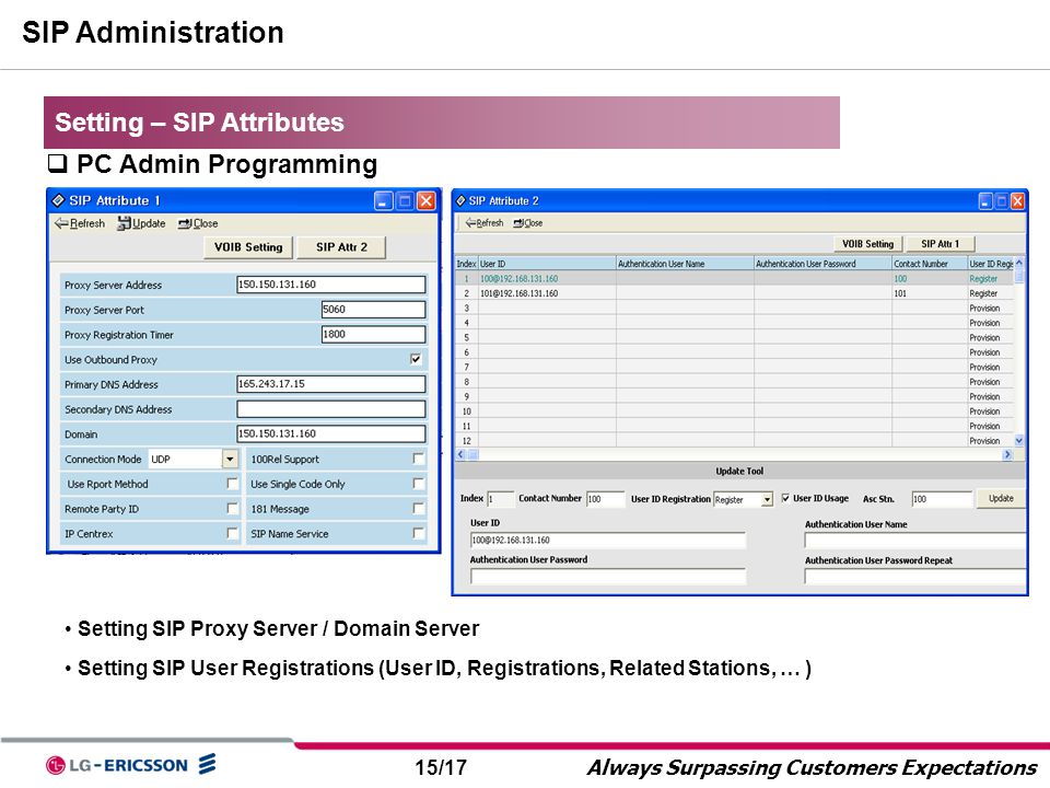 SIP Administration Setting – SIP Attributes PC Admin Programming