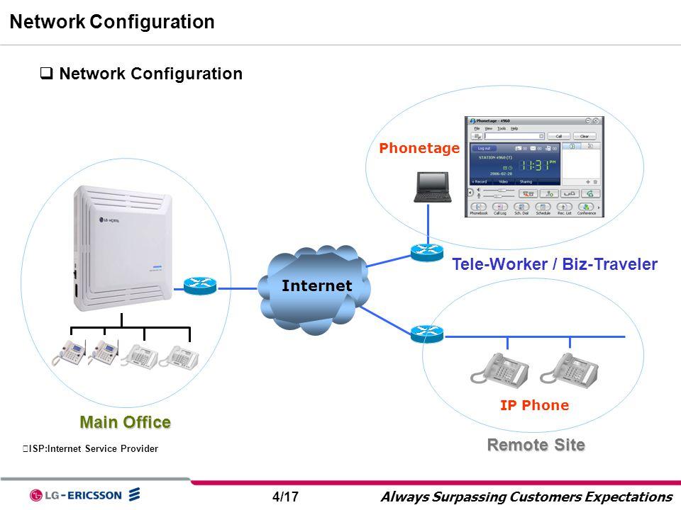※ISP:Internet Service Provider