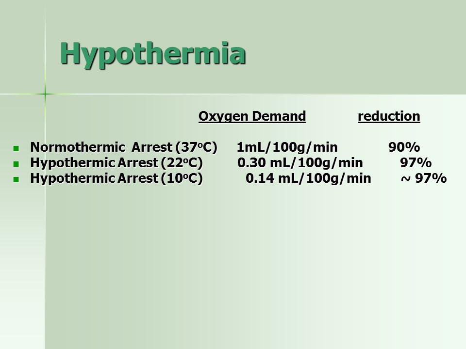 Hypothermia Normothermic Arrest (37oC) 1mL/100g/min 90%