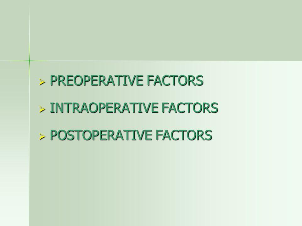 PREOPERATIVE FACTORS INTRAOPERATIVE FACTORS POSTOPERATIVE FACTORS