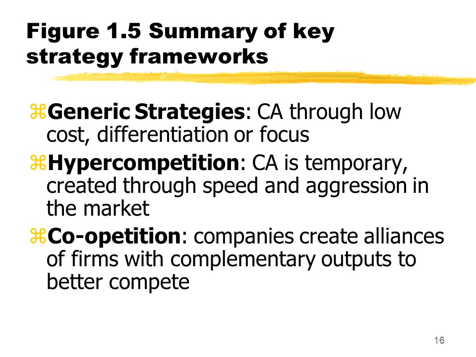 Figure 1.5 Summary of key strategy frameworks