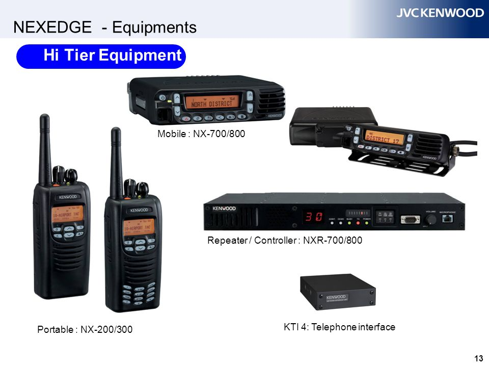 NEXEDGE - Equipments Mid Tier Equipment Mobile : NX-720/820