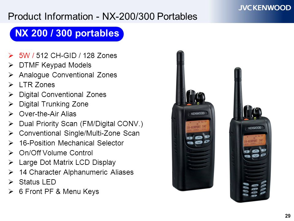 Product Information - NX-200/300 Portables