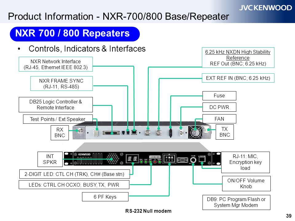 Product Information - NXR-710/810 Base/Repeater
