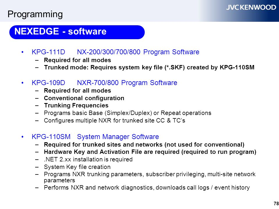 Programming NEXEDGE - software KPG-141D NX-220/320 Program Software