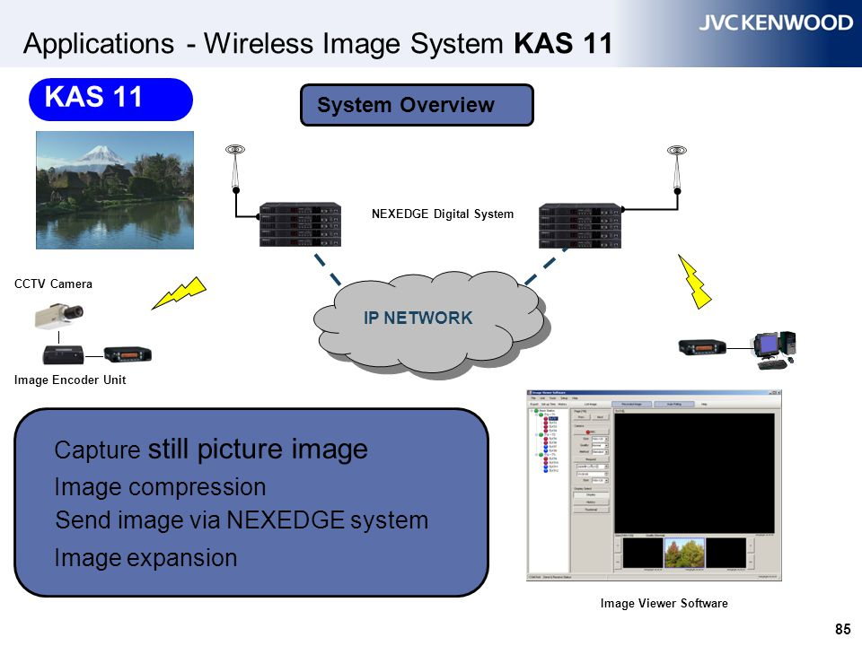 Applications - Wireless Image System KAS 11