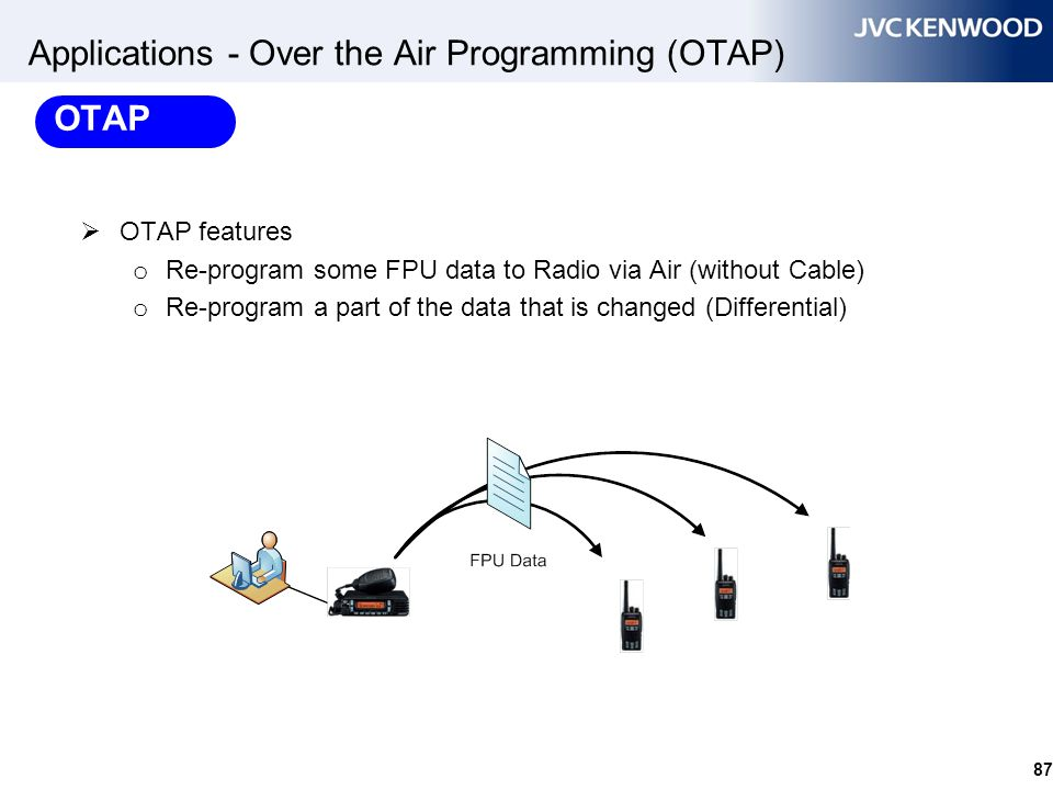 Applications - Over the Air Programming (OTAP)