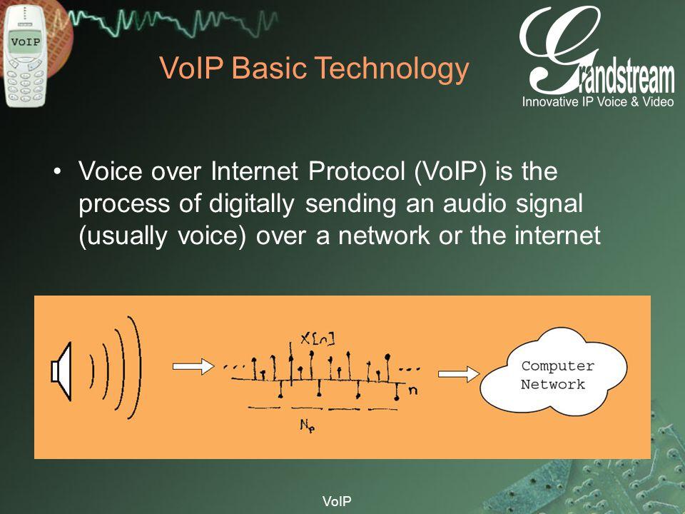 VoIP Basic Technology