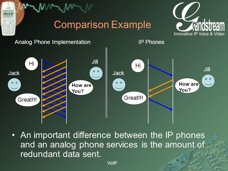 Comparison Example Analog Phone Implementation IP Phones. Jill. Hi. Hi.