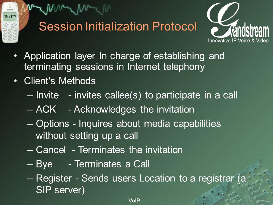Session Initialization Protocol
