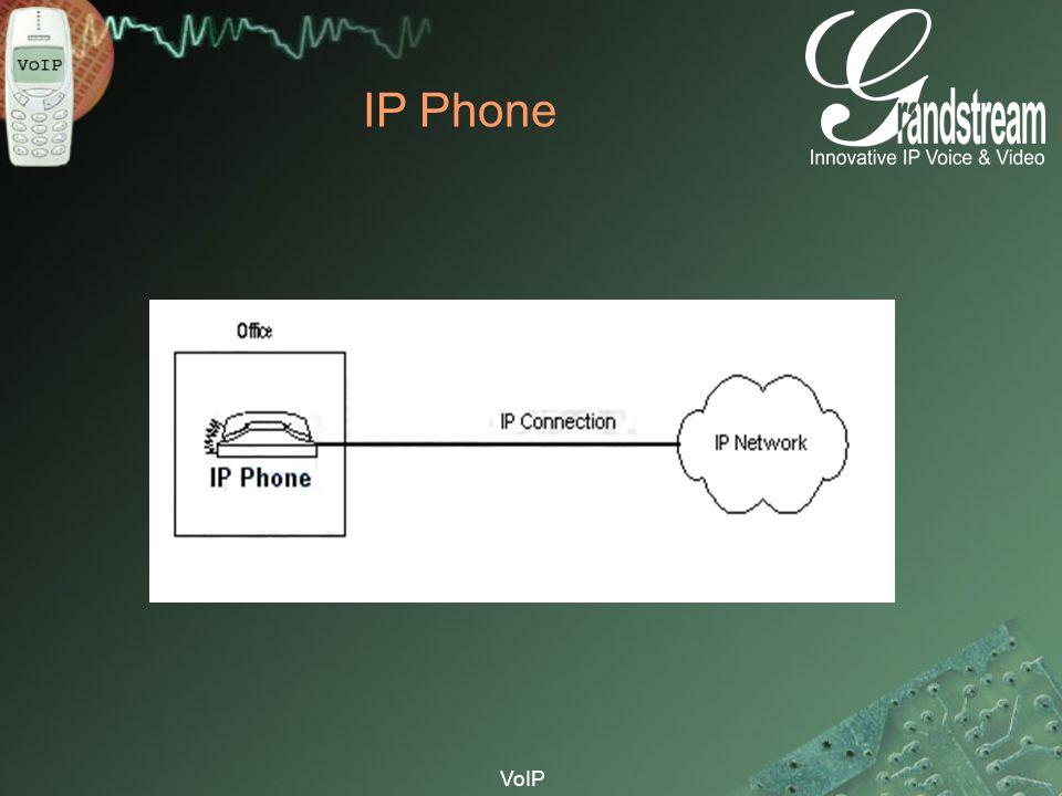 IP Phone VoIP