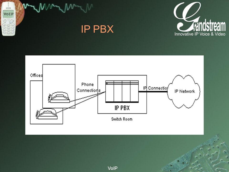 IP PBX VoIP