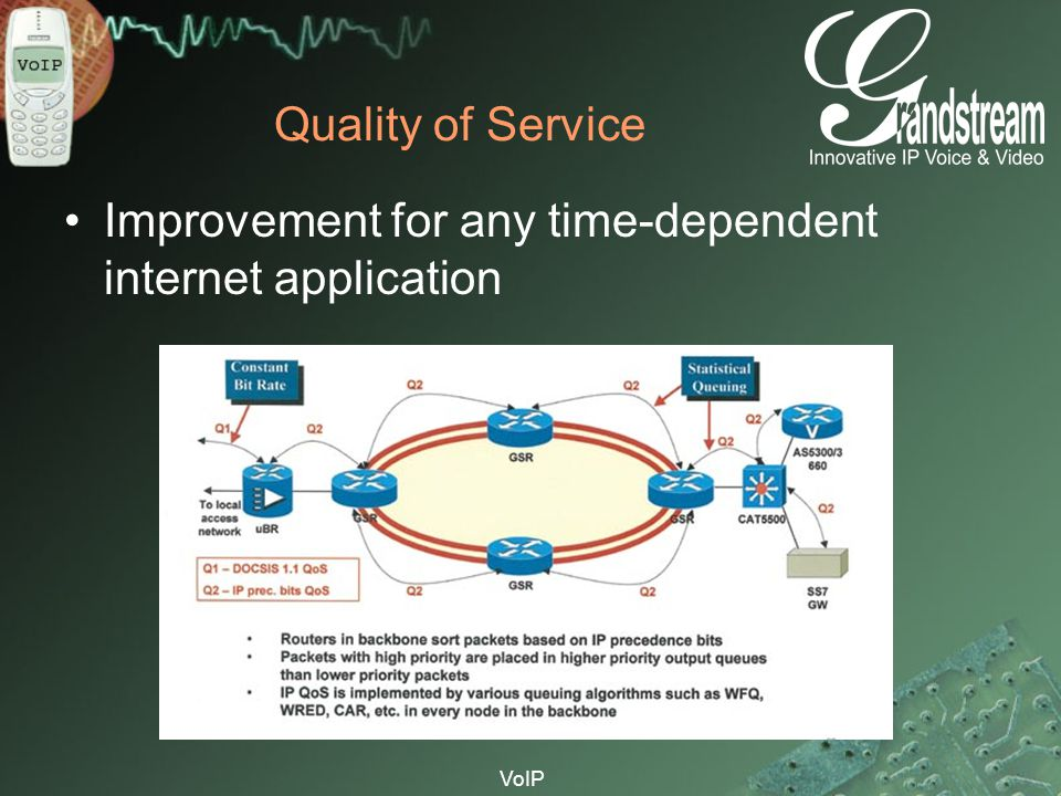 Improvement for any time-dependent internet application