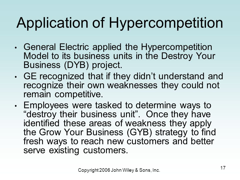 Application of Hypercompetition