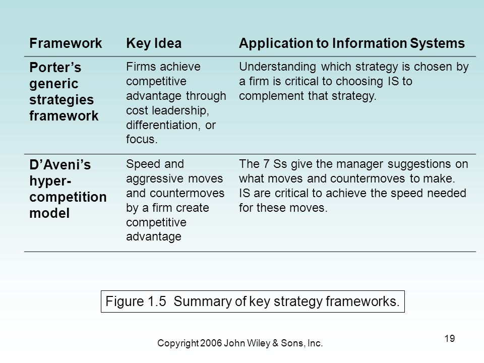 Application to Information Systems