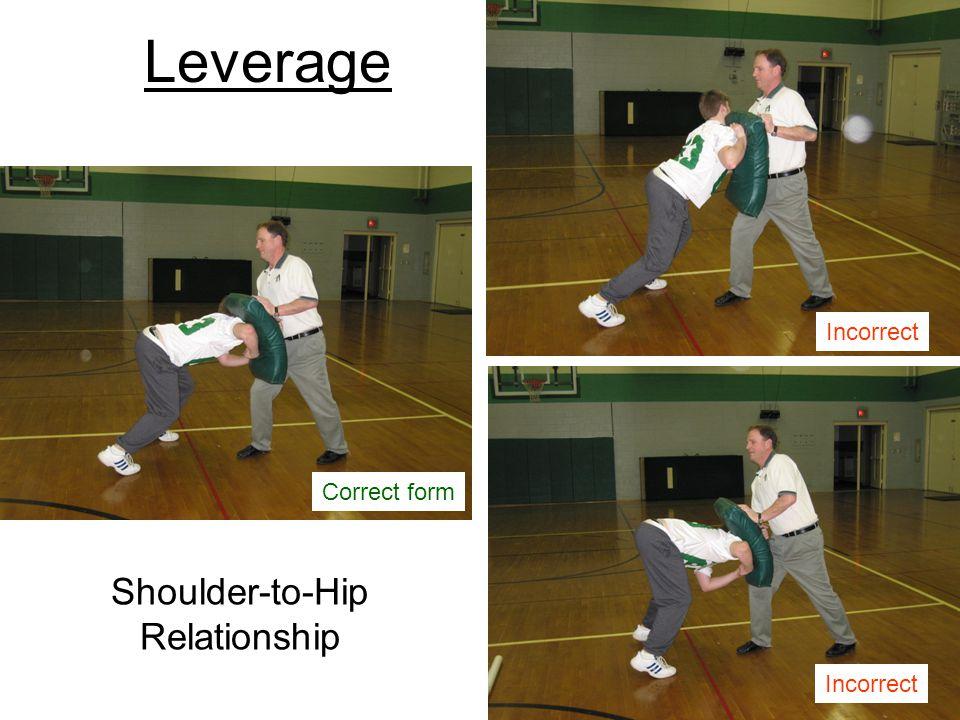 Shoulder-to-Hip Relationship
