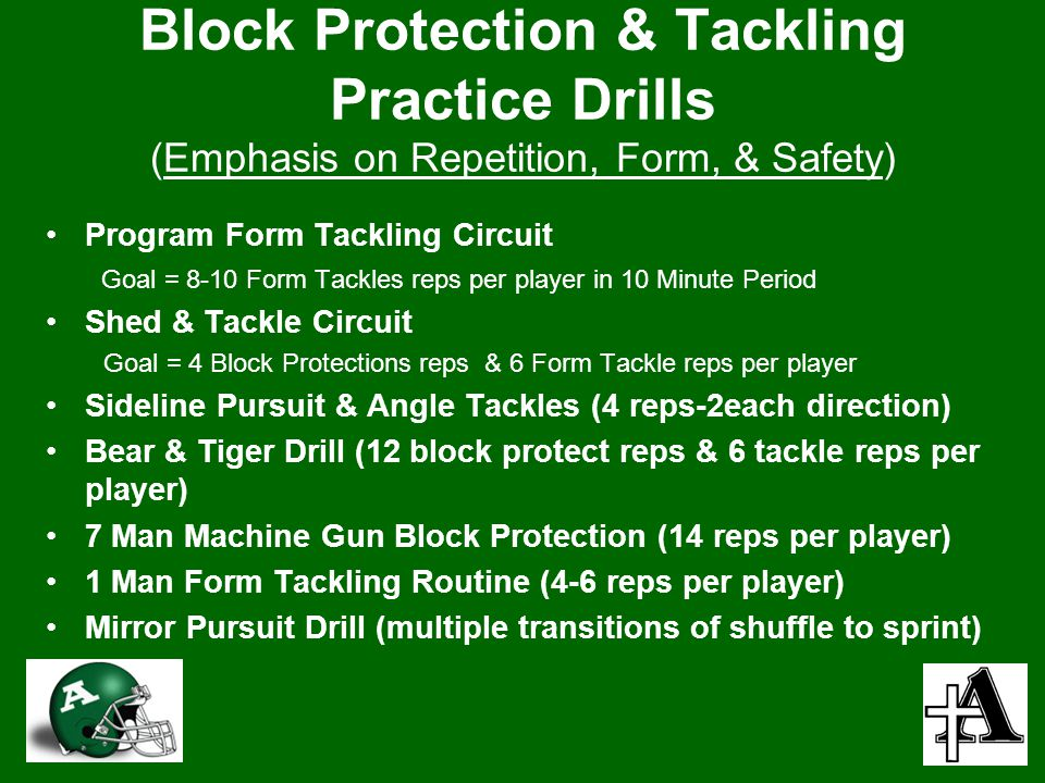 Block Protection & Tackling Practice Drills (Emphasis on Repetition, Form, & Safety)