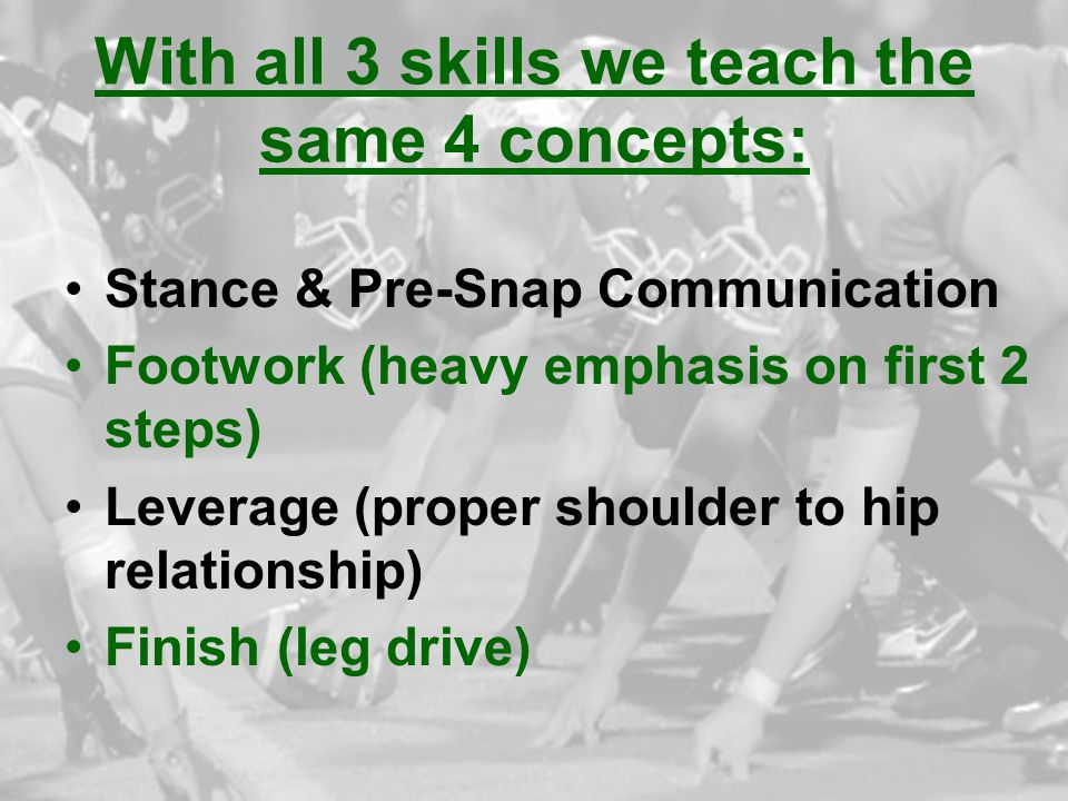 With all 3 skills we teach the same 4 concepts: