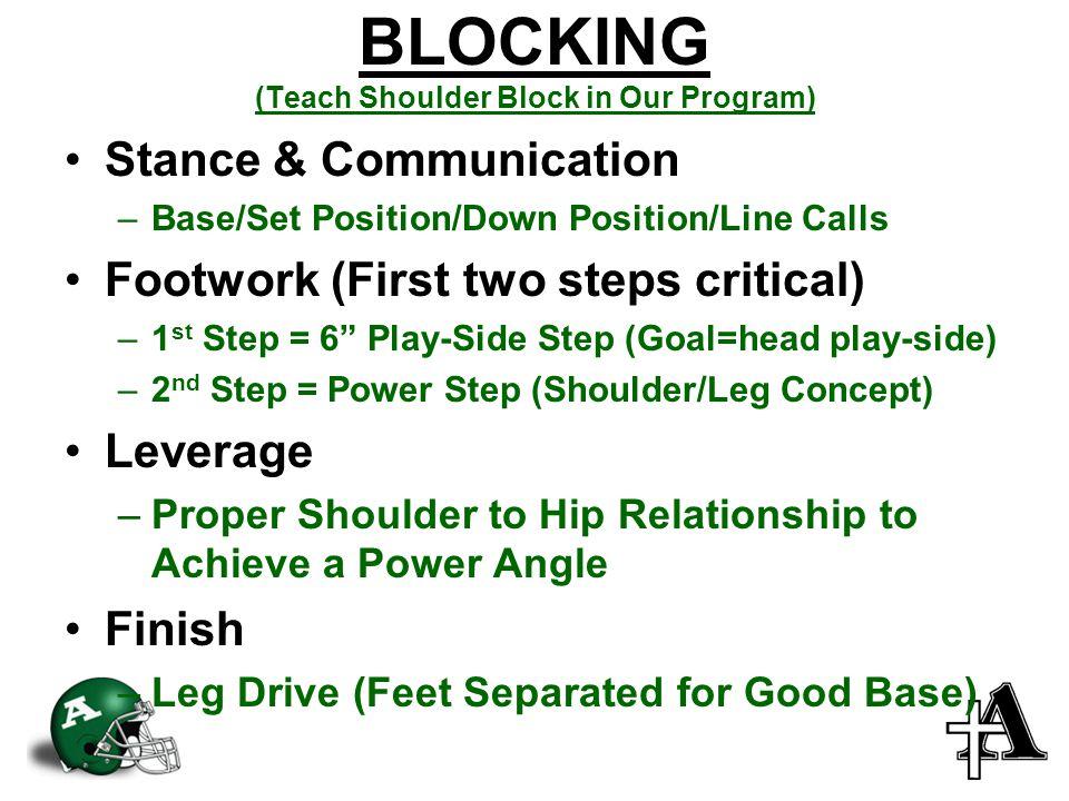BLOCKING (Teach Shoulder Block in Our Program)