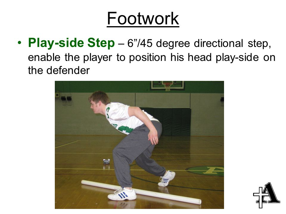 Footwork Play-side Step – 6 /45 degree directional step, enable the player to position his head play-side on the defender.