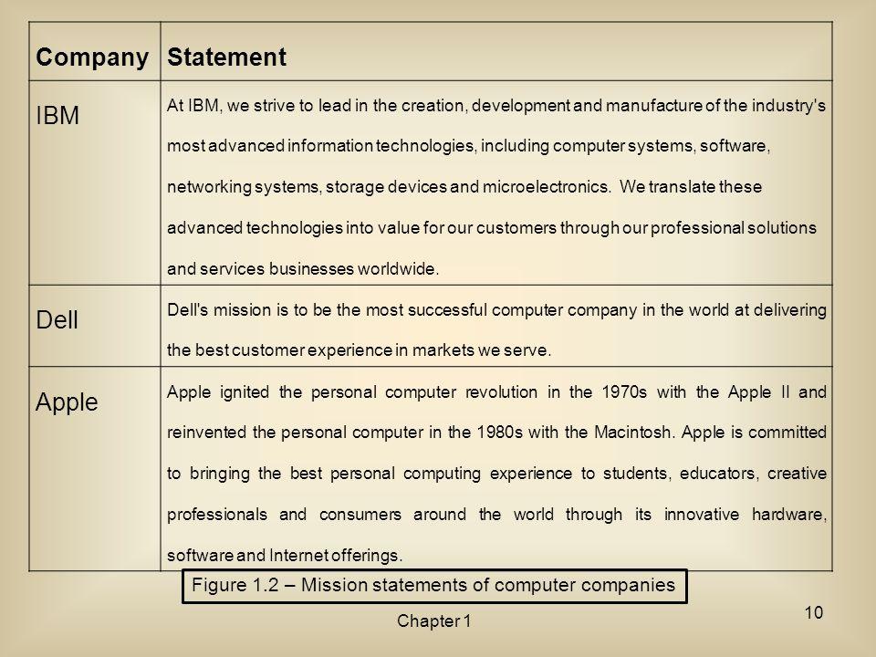 Company Statement IBM Dell Apple