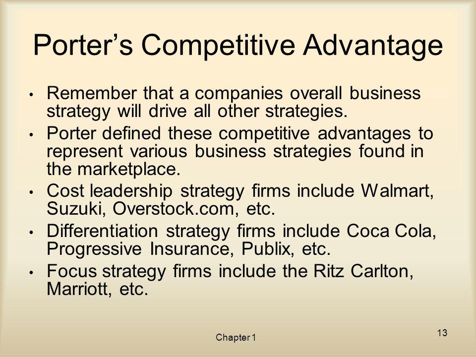 Porter's Competitive Advantage