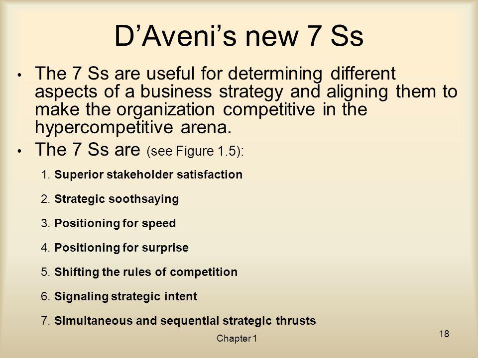 D'Aveni's new 7 Ss
