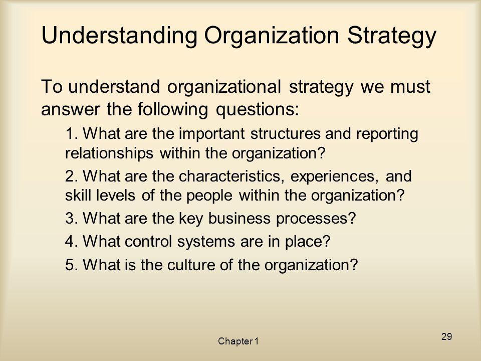Understanding Organization Strategy