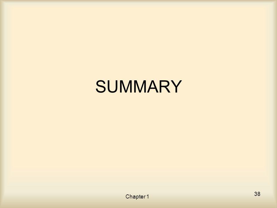 SUMMARY Chapter 1