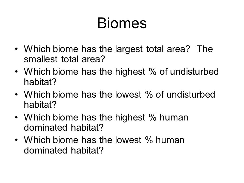 Biomes Which biome has the largest total area The smallest total area Which biome has the highest % of undisturbed habitat