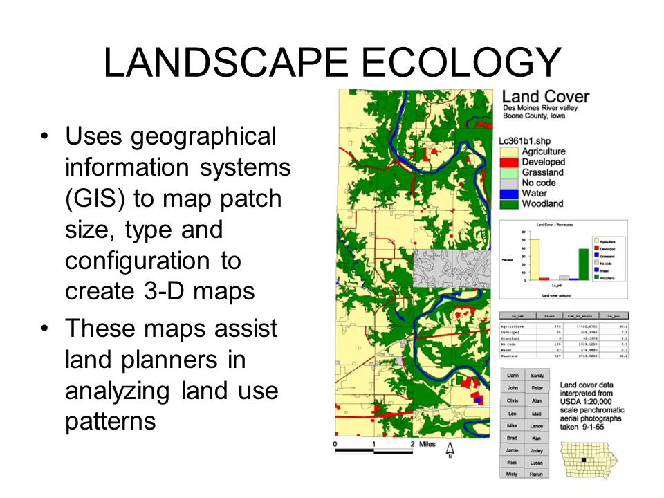 LANDSCAPE ECOLOGY Uses geographical information systems (GIS) to map patch size, type and configuration to create 3-D maps.
