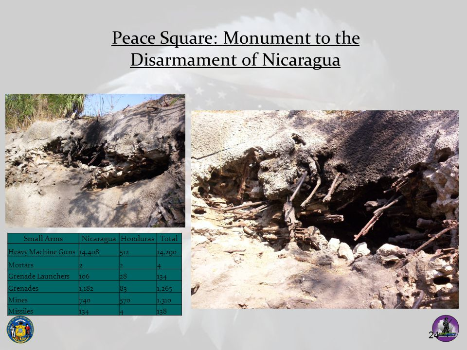 Peace Square: Monument to the Disarmament of Nicaragua