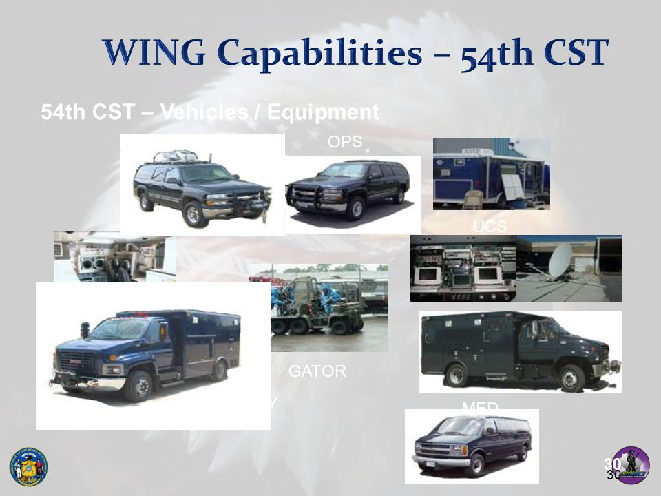 WING Capabilities – 54th CST