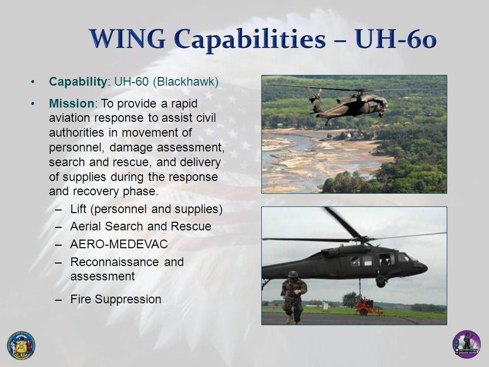 WING Capabilities – UH-60