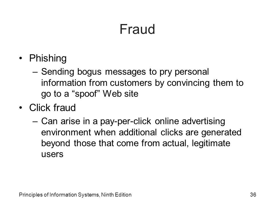 Fraud Phishing Click fraud