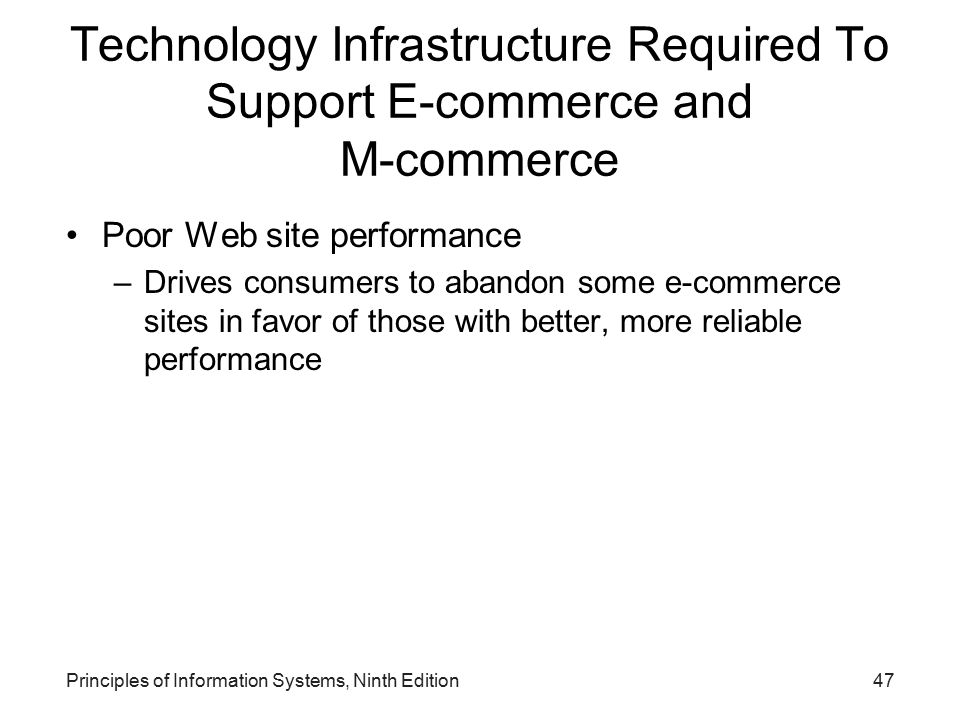 Technology Infrastructure Required To Support E-commerce and M-commerce