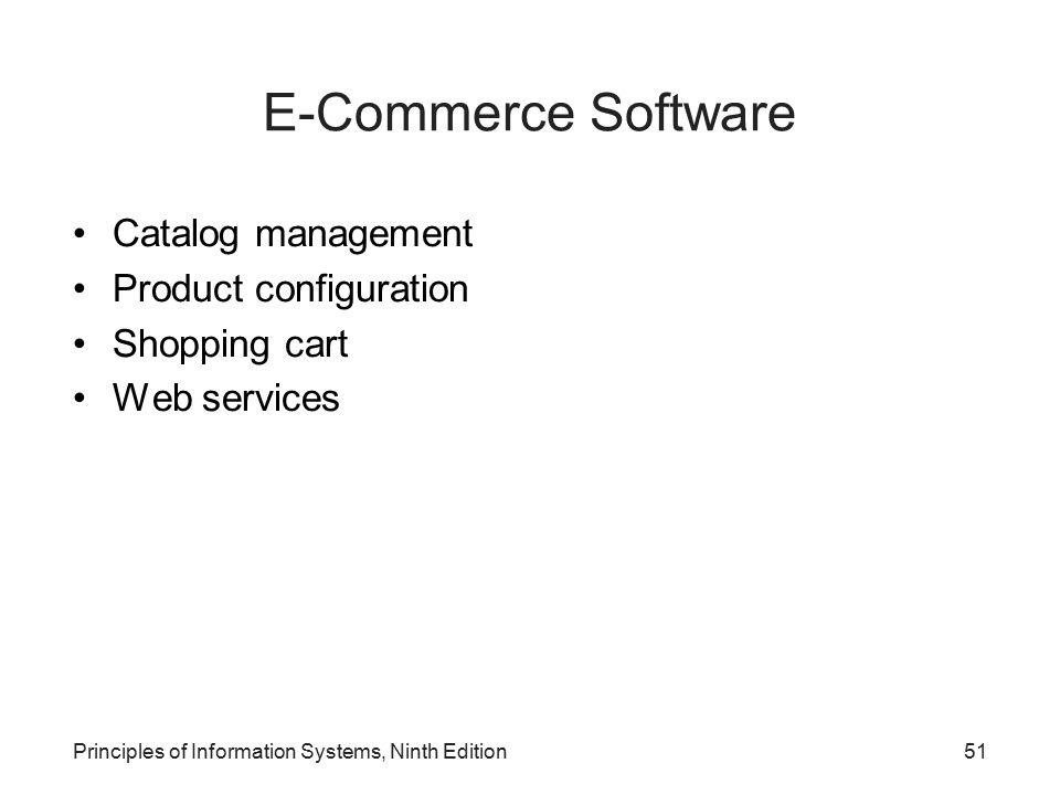 E-Commerce Software Catalog management Product configuration