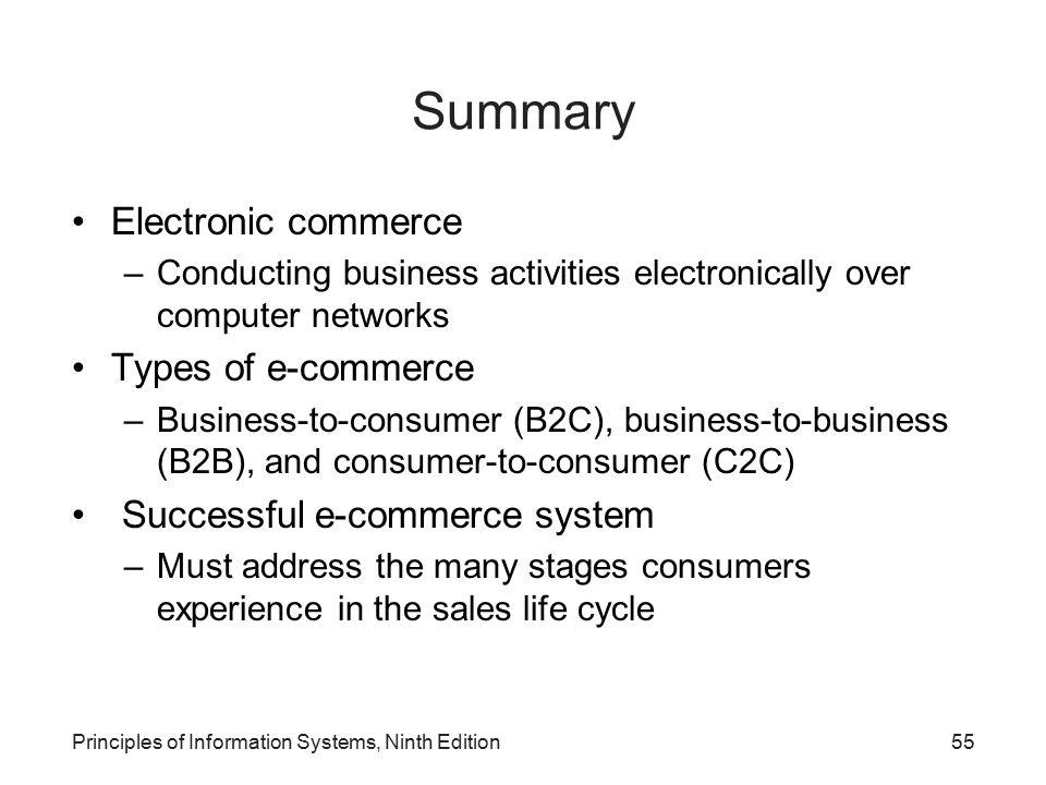 Summary Electronic commerce Types of e-commerce