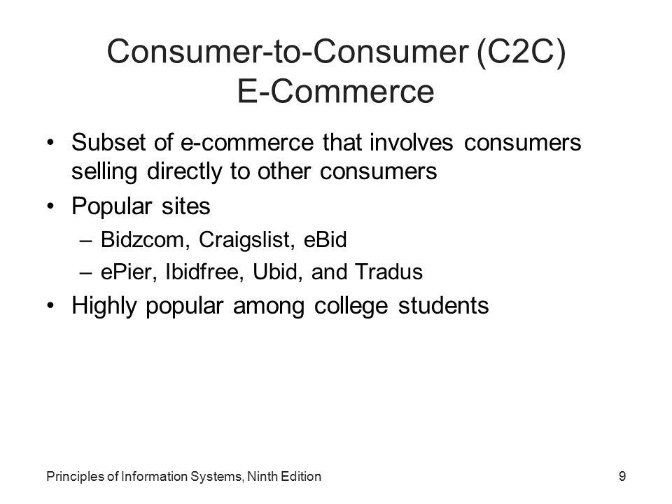 Consumer-to-Consumer (C2C) E-Commerce