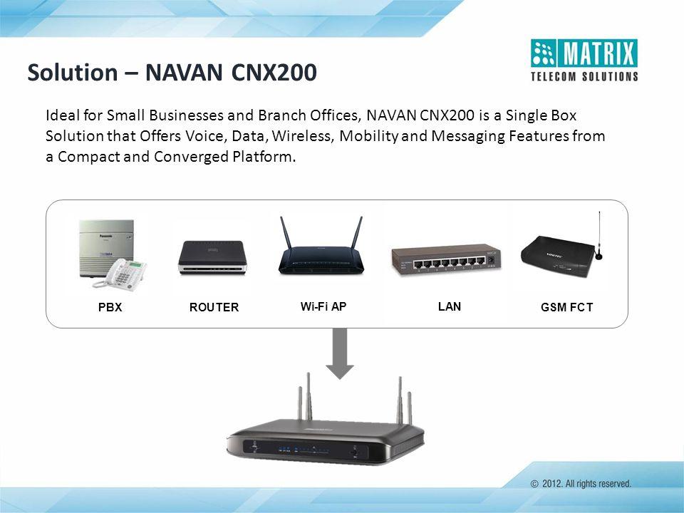 Solution – NAVAN CNX200