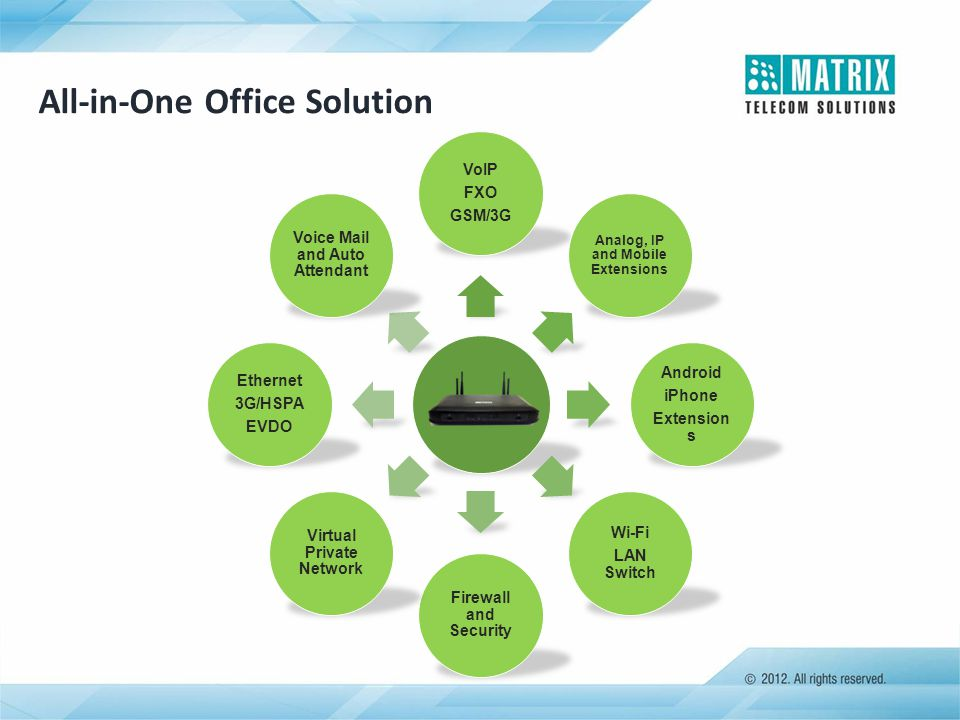 All-in-One Office Solution