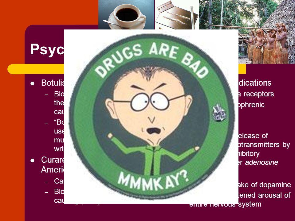 Psychopharmacology Botulism