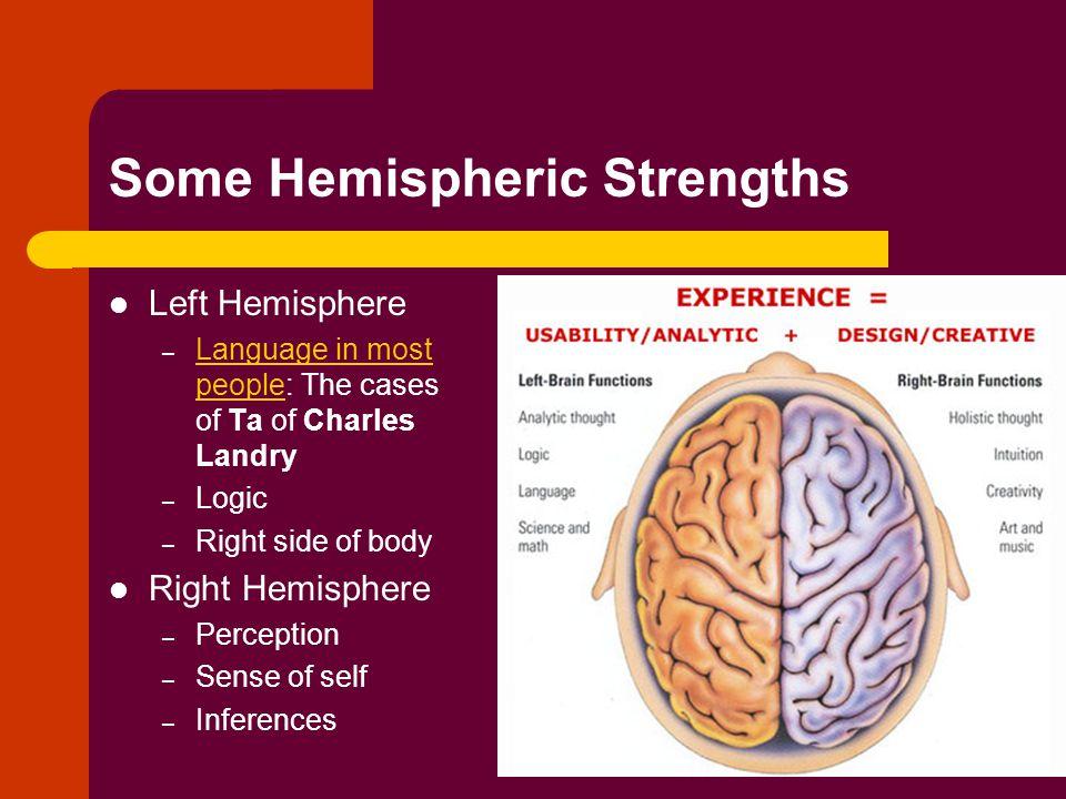 Some Hemispheric Strengths