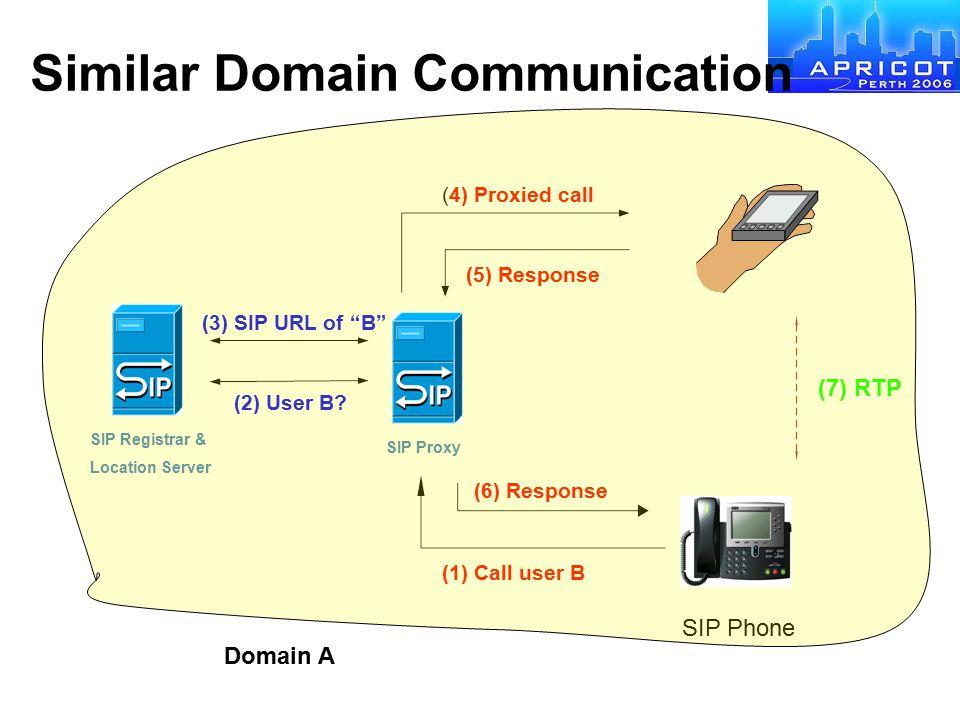 Similar Domain Communication
