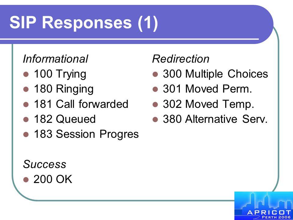 SIP Responses (1) Informational 100 Trying 180 Ringing