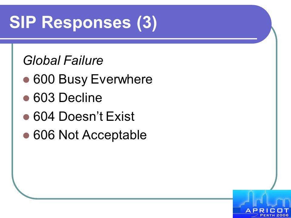 SIP Responses (3) Global Failure 600 Busy Everwhere 603 Decline