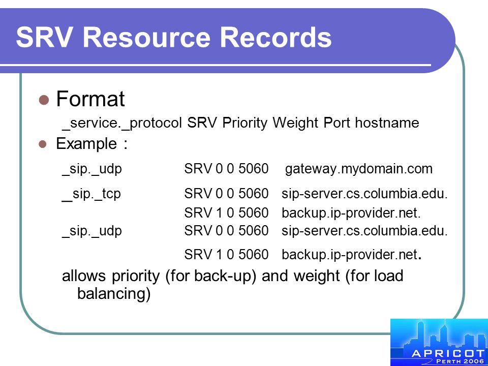 SRV Resource Records Format