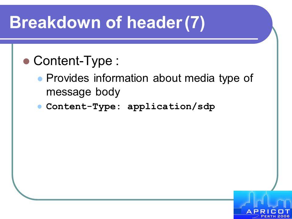Breakdown of header (7) Content-Type :